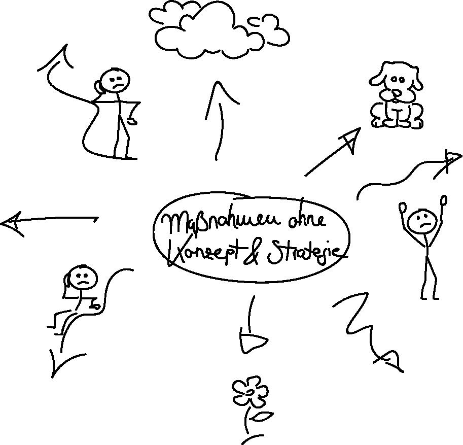 Konzeptionelle Kommunikation