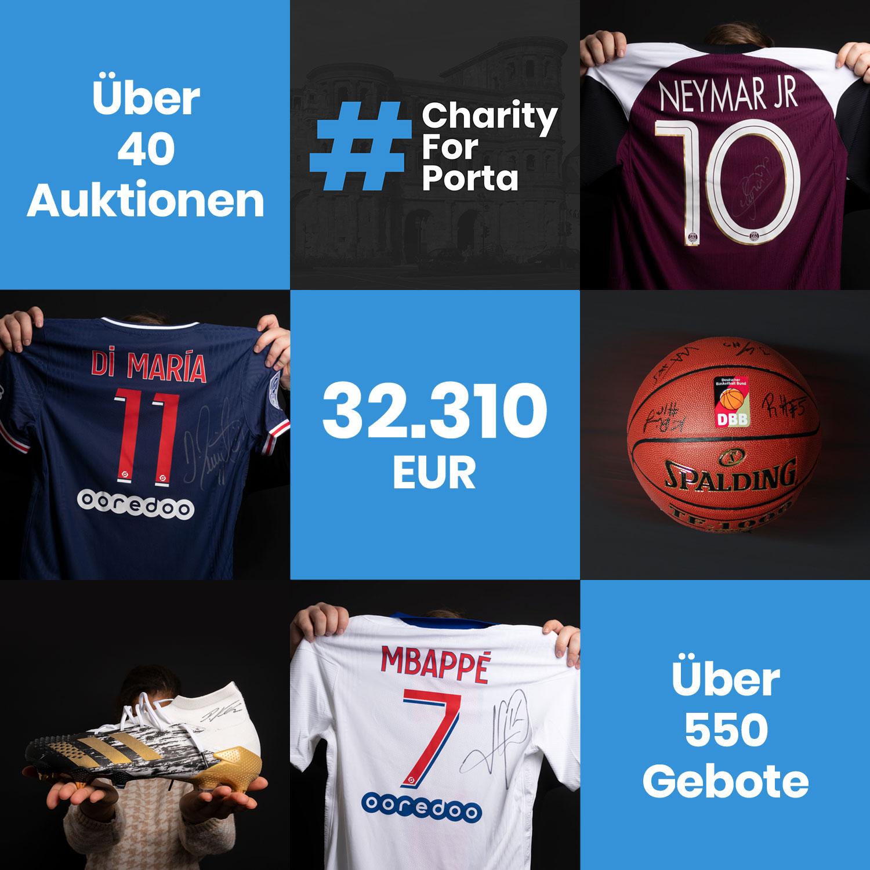 Charity for Porta - Die Spendenaktion für Trier